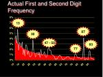 actual first and second digit frequency1