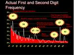 actual first and second digit frequency2