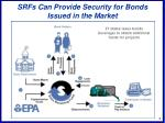 srfs can provide security for bonds issued in the market