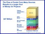 the flow of funds from many sources results in a larger pool of money for projects