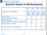research outputs hr development