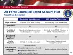 air force controlled spend account pilot25