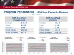 program performance gsa smartpay by the numbers omits fy1998 data