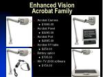 enhanced vision acrobat family83