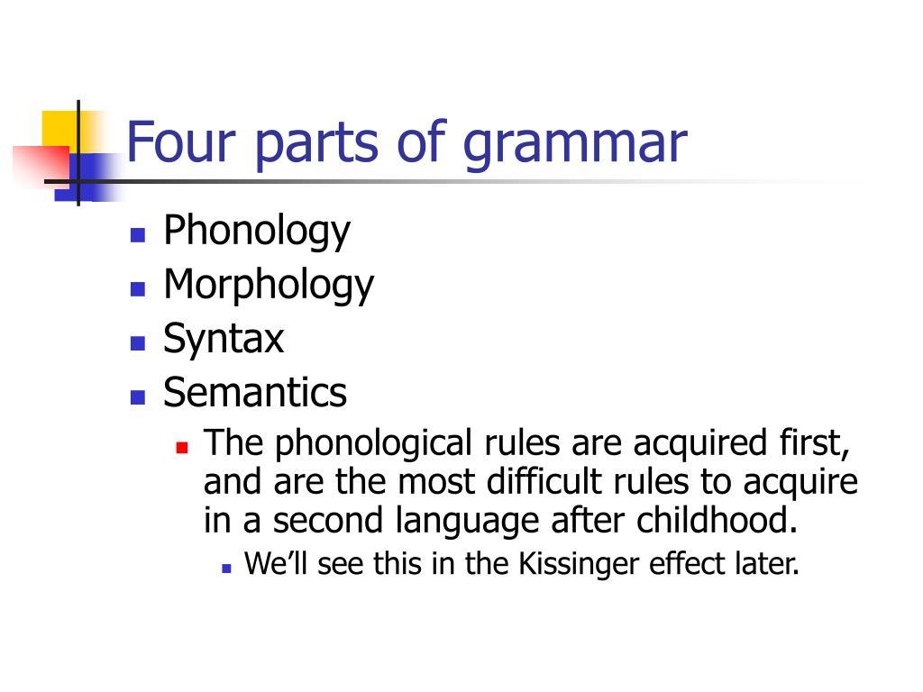 Four parts of grammar