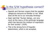 is the s w hypothesis correct