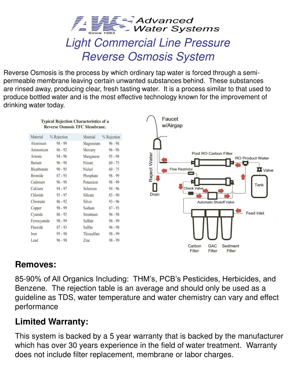 light commercial line pressure reverse osmosis system l.