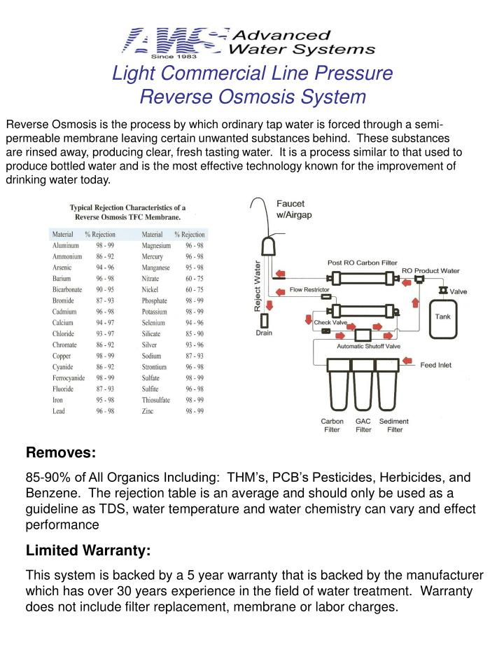 Light commercial line pressure reverse osmosis system