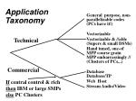 application taxonomy