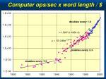 computer ops sec x word length