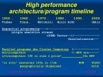high performance architecture program timeline