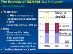 the promise of san via 10x in 2 years http www viarch org