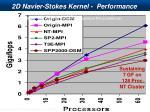 2d navier stokes kernel performance