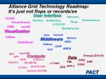 alliance grid technology roadmap it s just not flops or records se