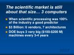the scientific market is still about that size 3 computers
