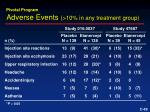 adverse events 10 in any treatment group