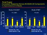 consistent response across all asas 20 components improvement at 12 weeks