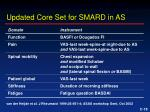 updated core set for smard in as
