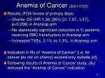 anemia of cancer 2001 010356