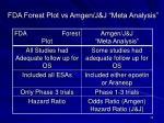 fda forest plot vs amgen j j meta analysis