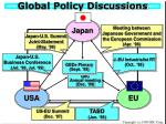 global policy discussions