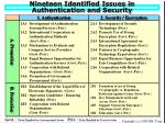 nineteen identified issues in authentication and security