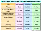 proposed activities for the second round