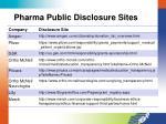pharma public disclosure sites