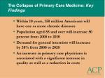 the collapse of primary care medicine key findings