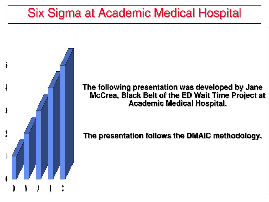 six sigma at academic medical hospital l.