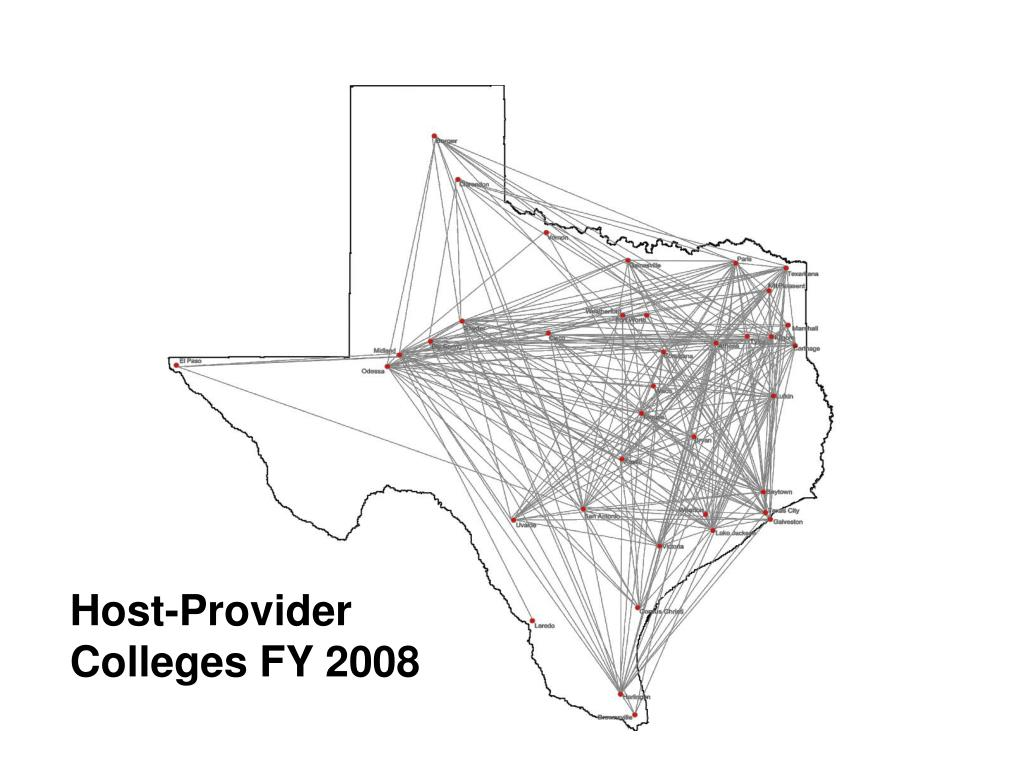 Host-Provider Colleges FY 2008