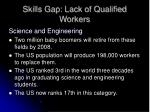 skills gap lack of qualified workers21