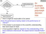 an example con t q6a polymorph decision tree16