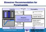 biowaiver recommendation for pyrazinamide