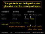 vue g n rale sur la digestion des glucides chez les monogastriques