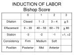 induction of labor bishop score
