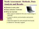 needs assessment methods data analysis and results