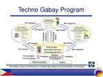 techno gabay program