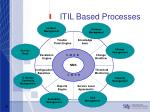 itil based processes