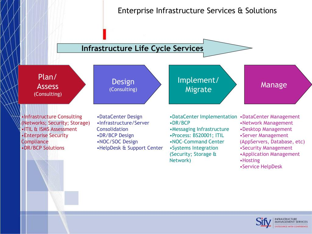 Enterprise Infrastructure Services & Solutions