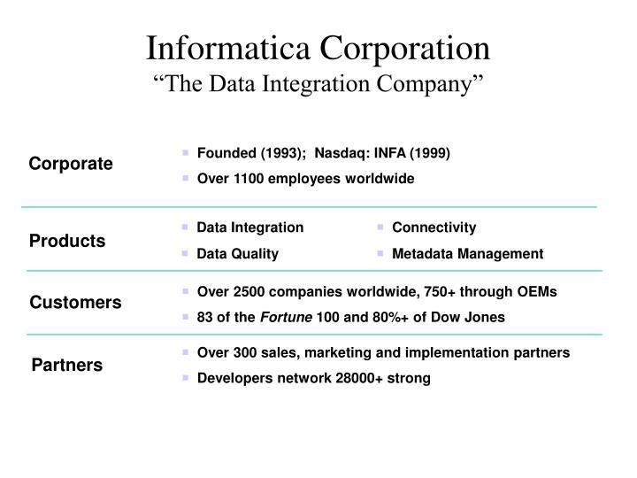 Informatica corporation the data integration company