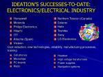 ideation s successes to date electronics electrical industry