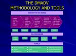 the dmadv methodology and tools