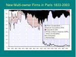 new multi owner firms in paris 1833 2003