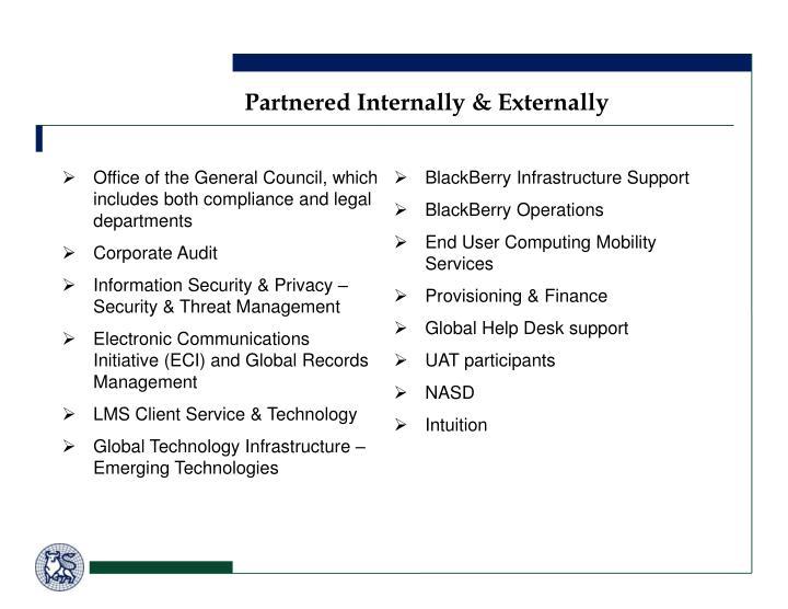 Partnered Internally & Externally