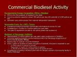 commercial biodiesel activity