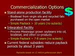 commercialization options