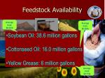 feedstock availability