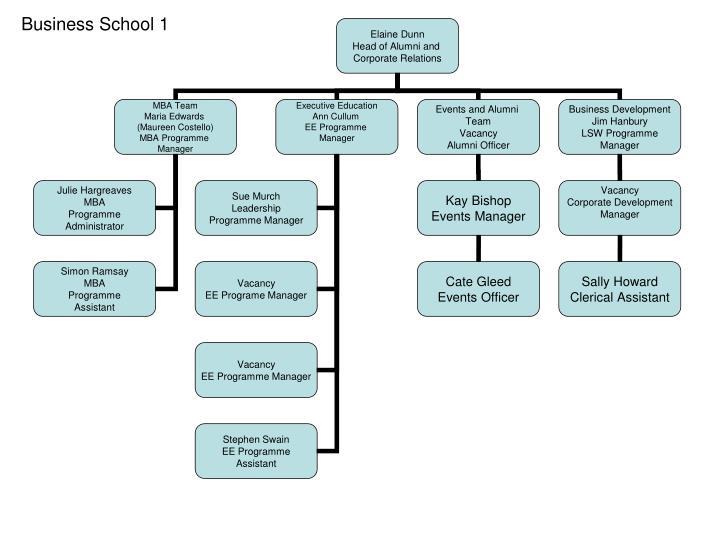 Business School 1