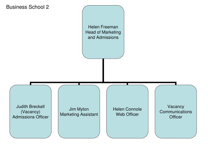 Business School 2